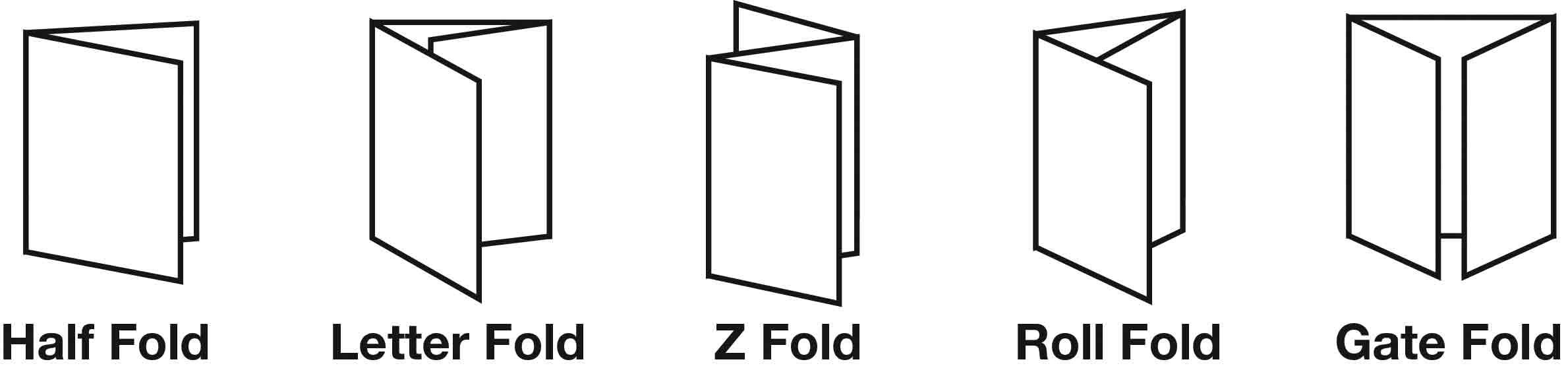 Folding Styles